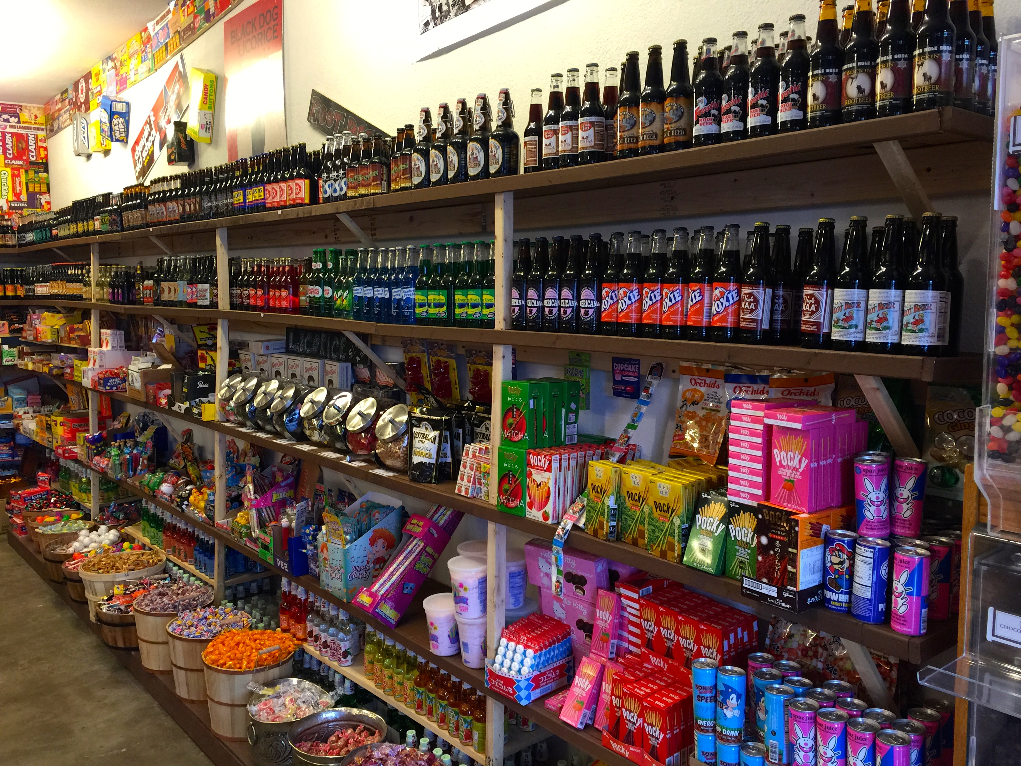 How to open a candy store 62