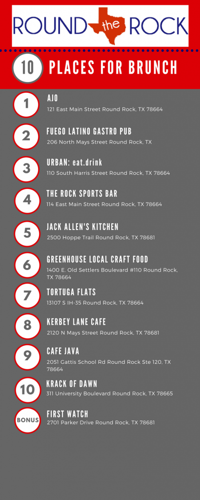 10 Places for Brunch in Round Rock, TX
